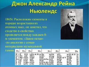1865г. Расположив элементы в порядке возрастания их атомных масс, он заметил,