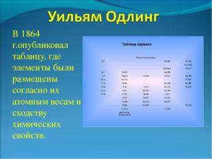 В 1864 г.опубликовал таблицу, где элементы были размещены согласно их атомным