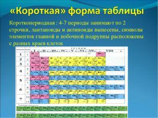 Короткопериодная : 4-7 периоды занимают по 2 строчки, лантаноиды и актиноиды
