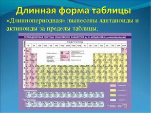«Длиннопериодная» :вынесены лантаноиды и актиноиды за пределы таблицы.
