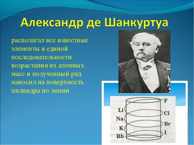 располагал все известные элементы в единой последовательности возрастания их...