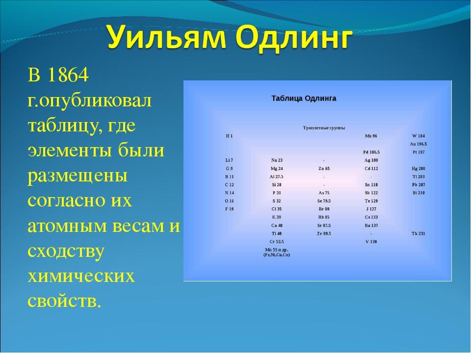В 1864 г.опубликовал таблицу, где элементы были размещены согласно их атомным...