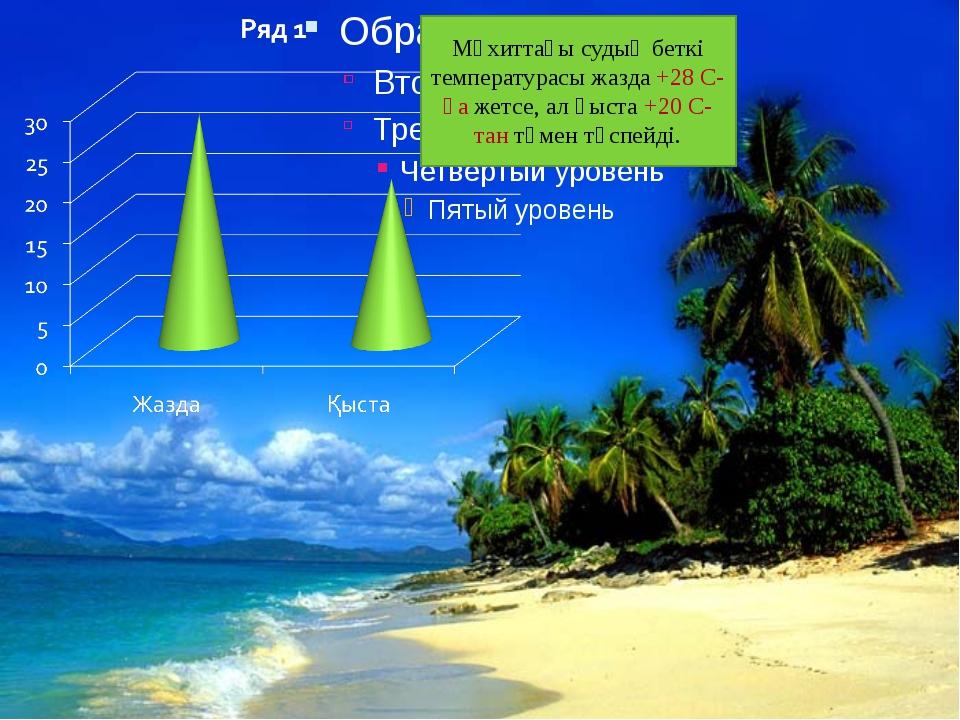 Мұхиттағы судың беткі температурасы жазда +28 С-қа жетсе, ал қыста +20 С-тан...