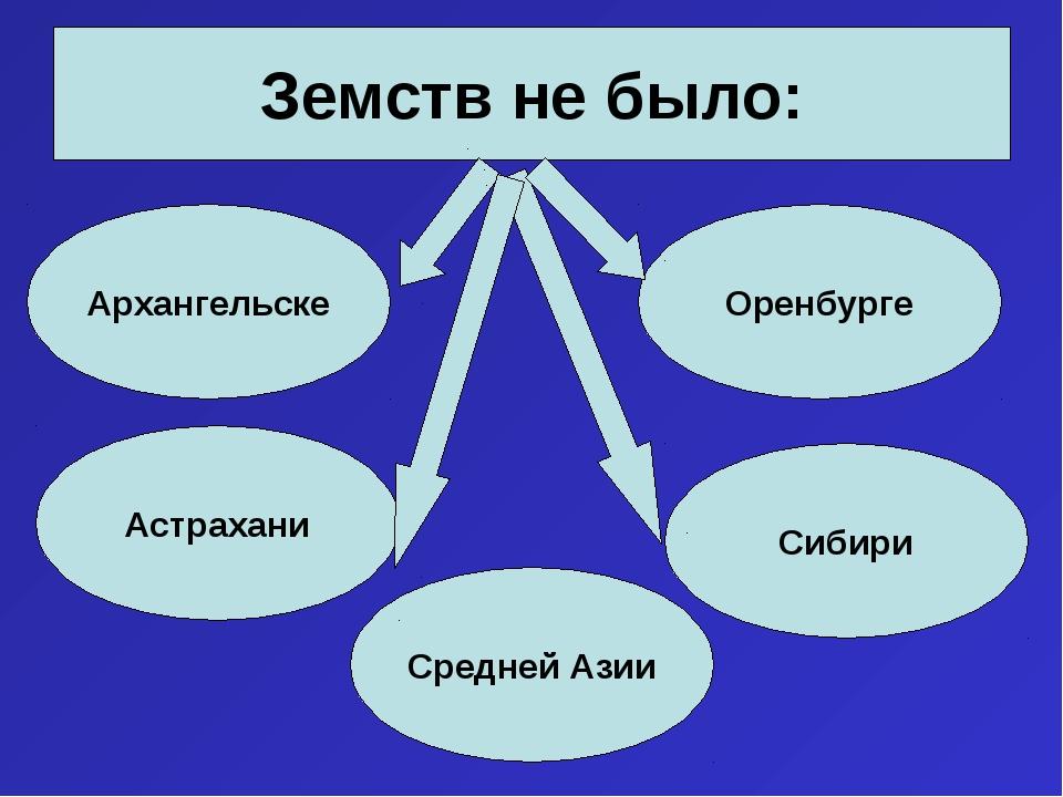 Земств не было: Архангельске Средней Азии Астрахани Сибири Оренбурге