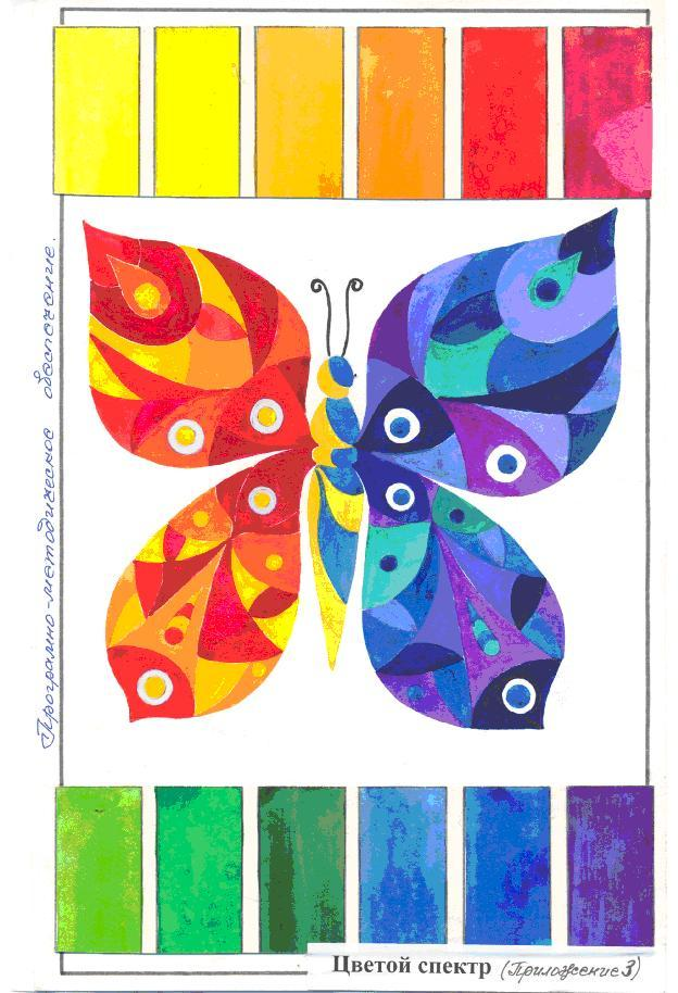 на знакомство цветовая геометрия ктд