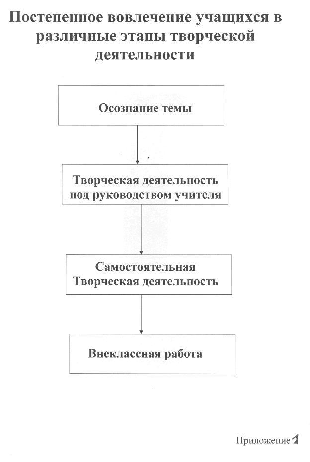 http://www.schoolexpert.ru/picture.raw?id=_ASPJUSXJP