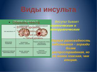 Виды инсульта Инсульт бывает ишемическим и геморрагическим Первая разновиднос