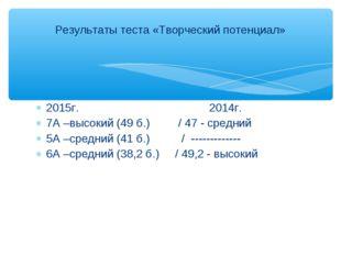 2015г. 2014г. 7А –высокий (49 б.) / 47 - средний 5А –средний (41 б.) / ------