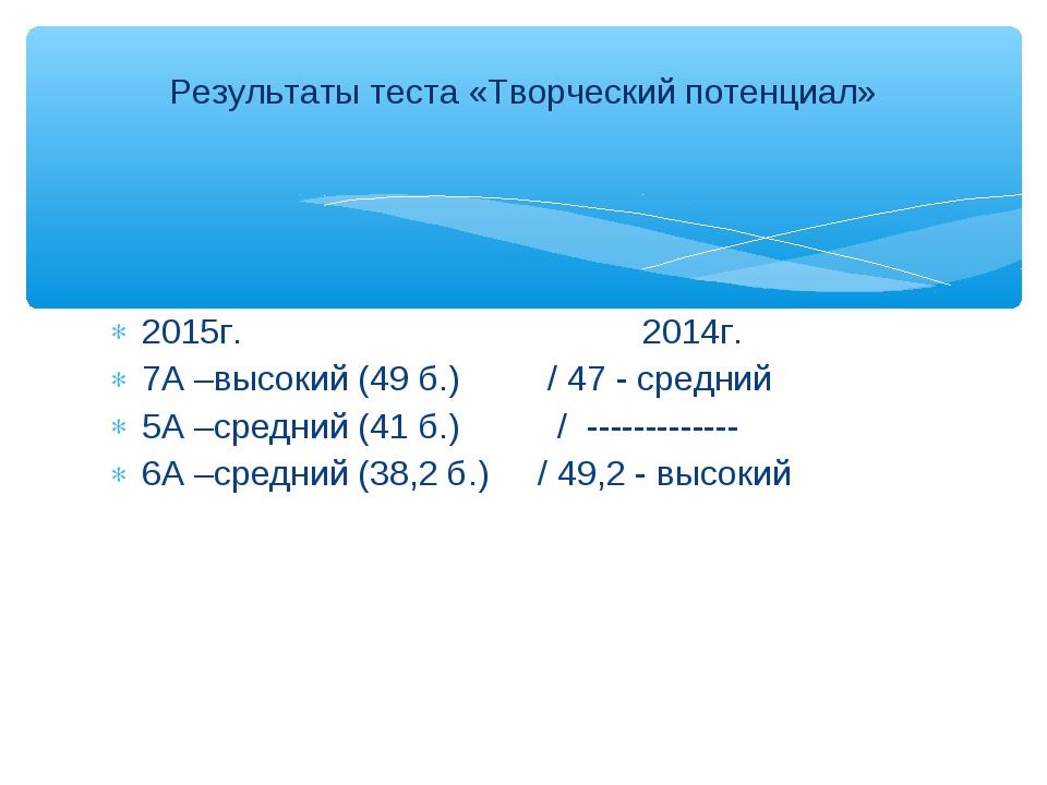 2015г. 2014г. 7А –высокий (49 б.) / 47 - средний 5А –средний (41 б.) / ------...
