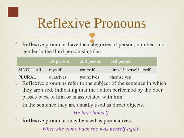 Interrogative pronouns are used in inquiry, to form special questions. They a...