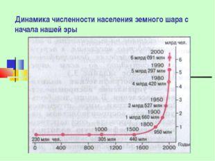 Динамика численности населения земного шара с начала нашей эры