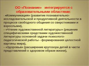 ОО «Познание» интегрируется с образовательными областями: - «Коммуникация» (р