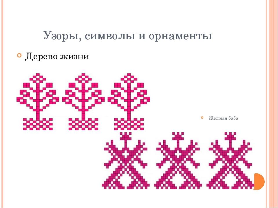 Узоры, символы и орнаменты Дерево жизни Житная баба