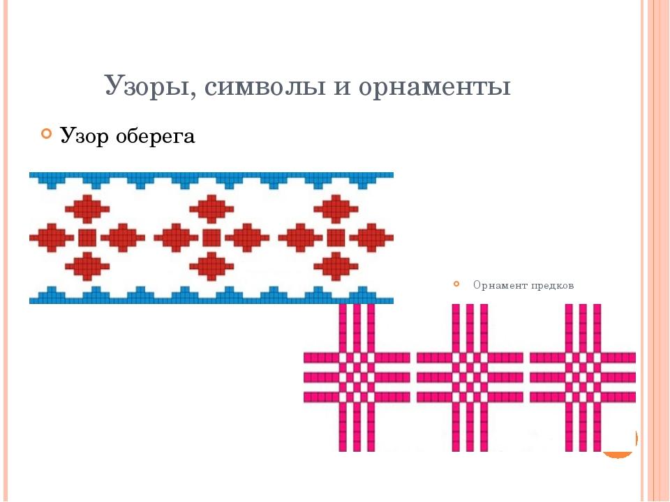 Узоры, символы и орнаменты Узор оберега Орнамент предков