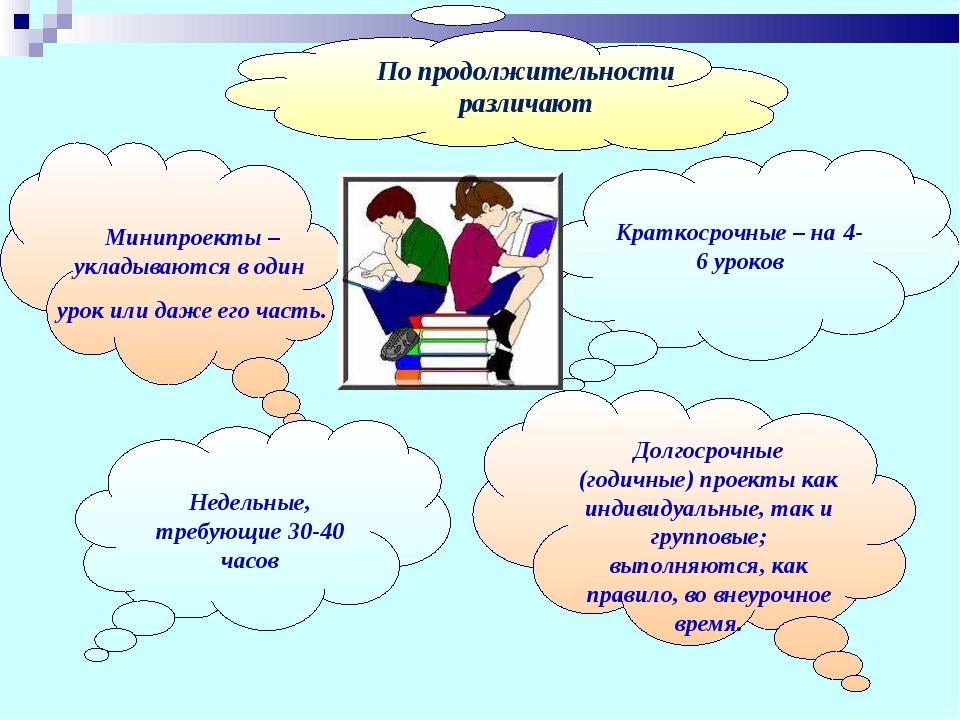 Краткосрочные – на 4-6 уроков Минипроекты – укладываются в один урок или даж...