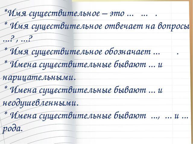 Конспект урока рус.яз с презентацией 3 кл имя существительное умк нш 21 века