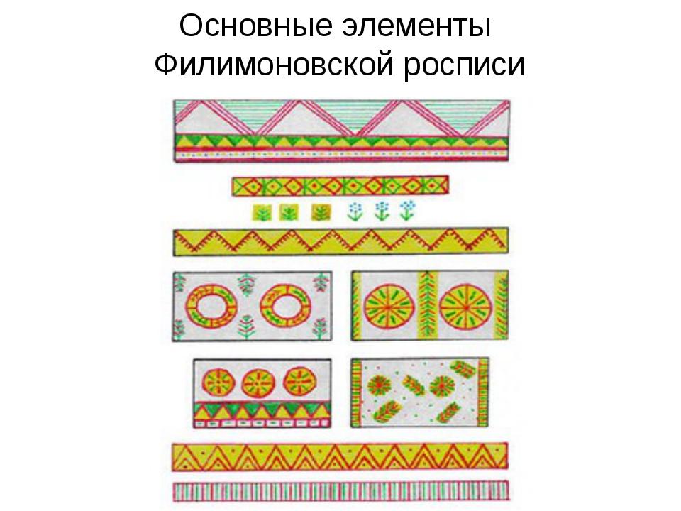 Основные элементы Филимоновской росписи