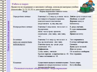 Провести исследование и заполните таблицу, используя материал учебника (параг