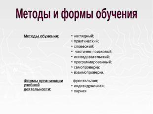 Методы обучения:наглядный; практический; словесный; частично-поисковый; иссл
