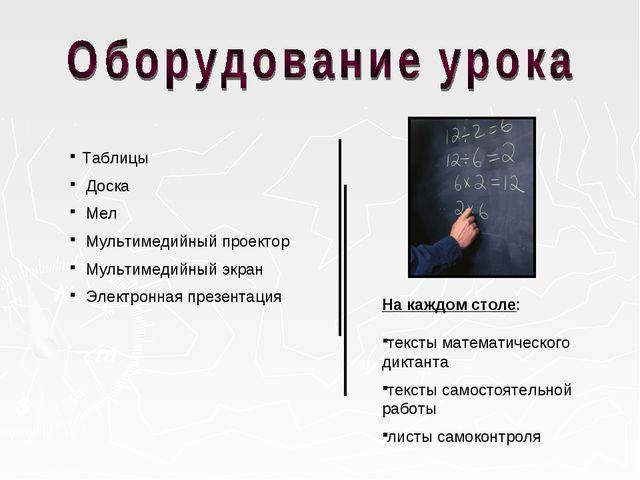 На каждом столе: тексты математического диктанта тексты самостоятельной работ...