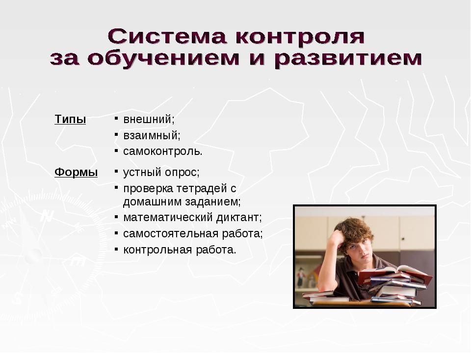 Типывнешний; взаимный; самоконтроль. Формыустный опрос; проверка тетрадей с...