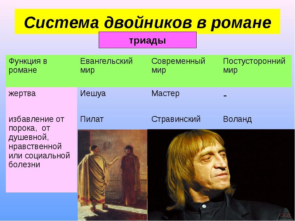 РЕГИОН Новости двойники мастер и маргарита романах Бетти Нилс