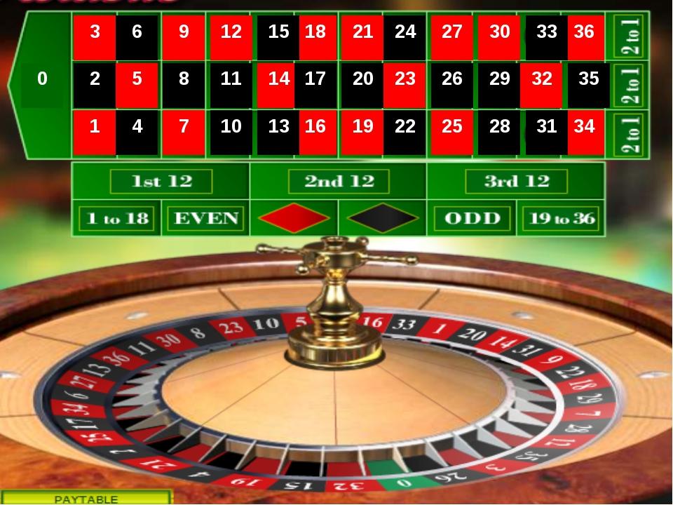 Интеллектуальное казино 8 класс онлайн казино тропез