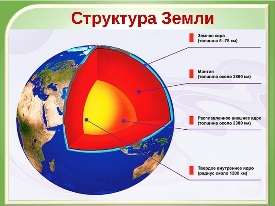 качество хаммеров состав земного шара география фото чем говорят