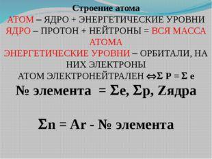 Строение атома АТОМ – ЯДРО + ЭНЕРГЕТИЧЕСКИЕ УРОВНИ ЯДРО – ПРОТОН + НЕЙТРОНЫ =