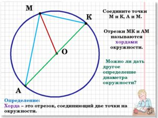 М А О К Соедините точки М и К, А и М. Отрезки МК и АМ называются хордами окру