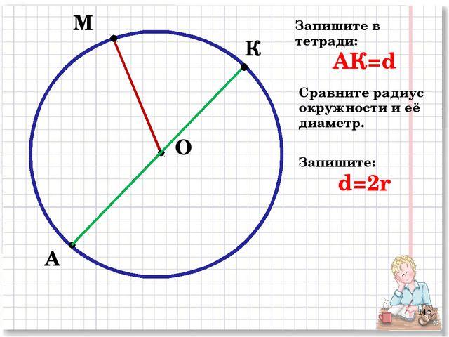 М А О К Запишите в тетради: АК=d Сравните радиус окружности и её диаметр. Зап...