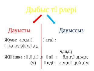 Дыбыс түрлері Дауысты Дауыссыз Жуан: а,о,ы,ұ қатаң: қ,к,п,с,т,ф,х,һ,ц, ч,ш,щ