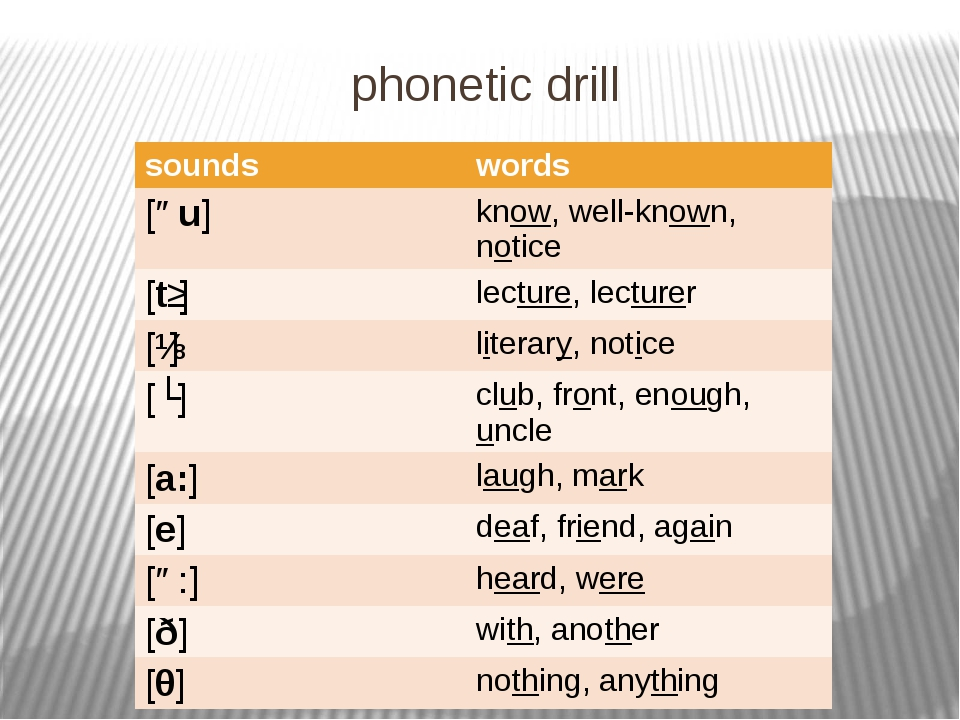 phonetic drill sounds words [əu] know, well-known, notice [tʃ] lecture, lectu...