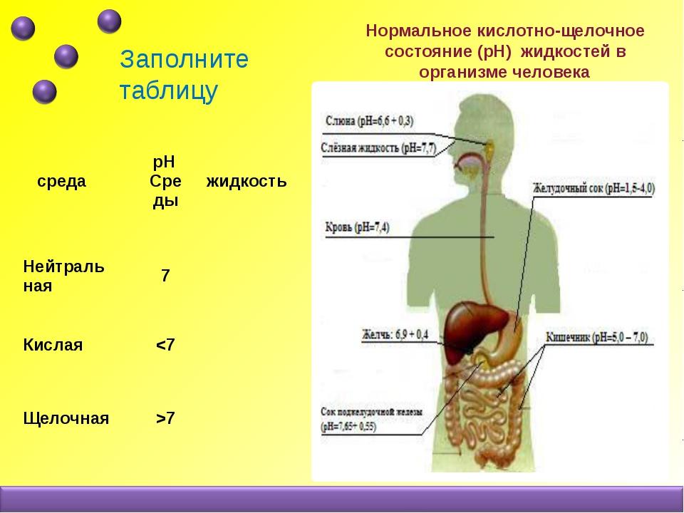 Нормальное кислотно-щелочное состояние (рН) жидкостей в организме человека За...
