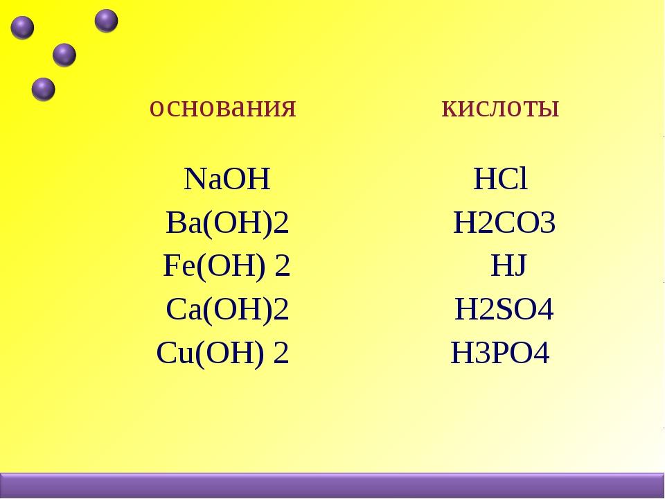 основания кислоты NaOH Ba(OH)2 Fe(OH)2 Ca(OH)2 Cu(OH)2 HCl H2CO3 HJ H2SO4 H3PO4