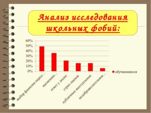 Анализ исследования школьных фобий: