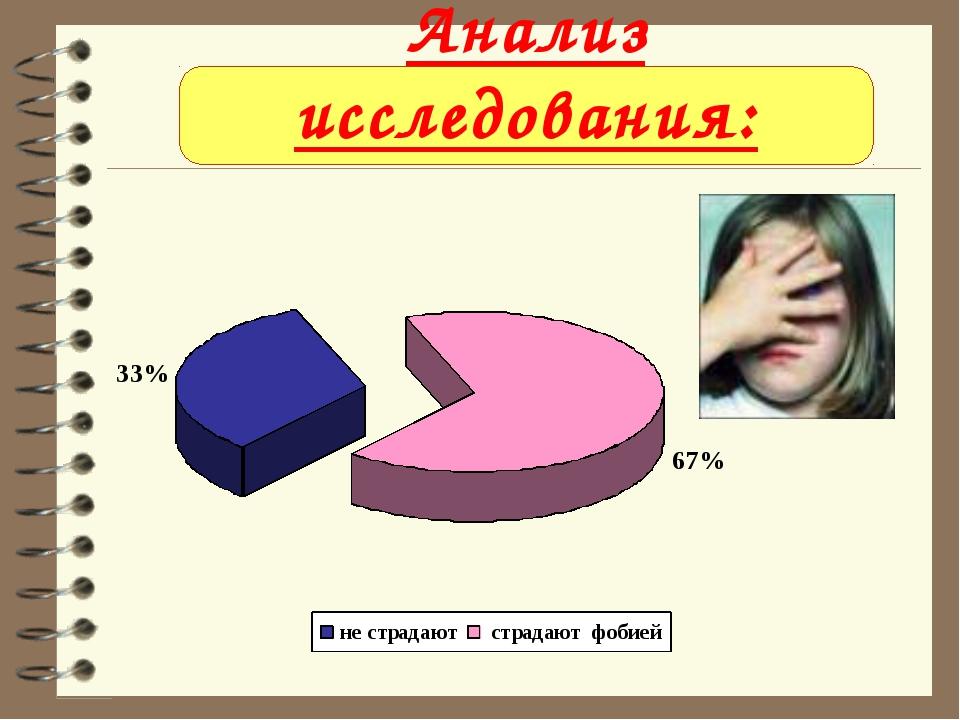 Анализ исследования: