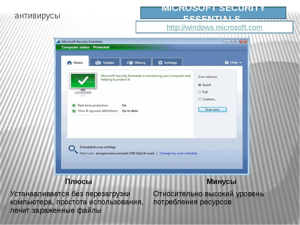 MICROSOFT SECURITY ESSENTIALS http://windows.microsoft.com антивирусы Плюсы М...