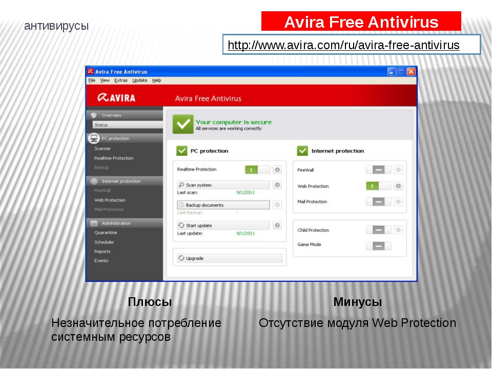 антивирусы Avira Free Antivirus http://www.avira.com/ru/avira-free-antivirus...