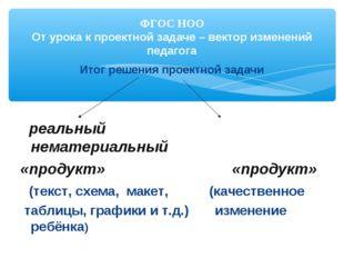 Итог решения проектной задачи реальный нематериальный «продукт» «продукт» (те