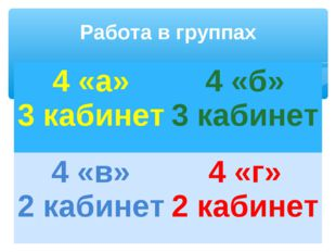 Работа в группах 4 «а» 3 кабинет4 «б» 3 кабинет 4 «в» 2 кабинет4 «г» 2 каби