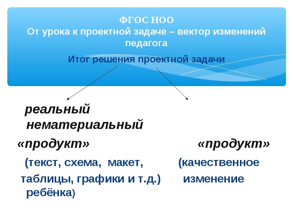 Итог решения проектной задачи реальный нематериальный «продукт» «продукт» (те...