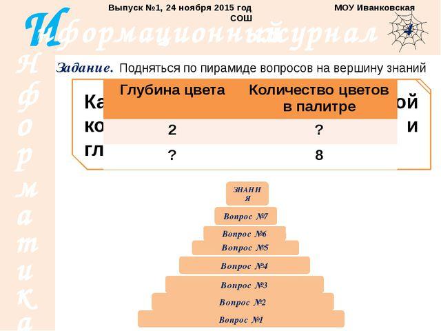 Задание Заполните таблицу «Сравнительная характеристика растровой и векторно...