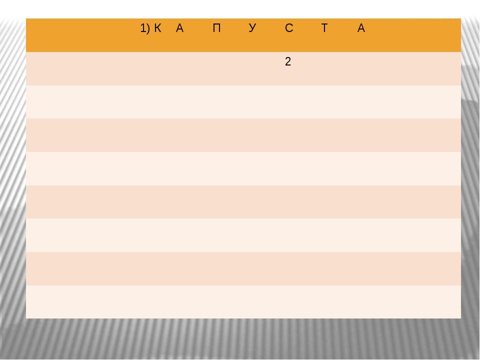 1)К А П У С Т А 2