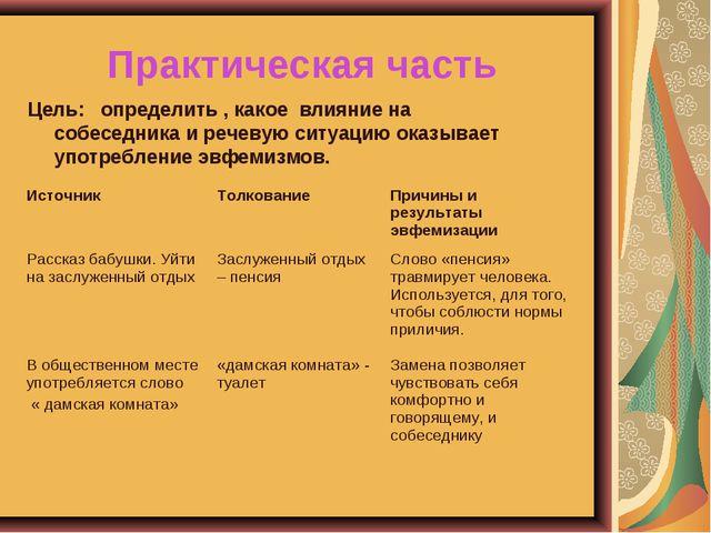 Практическая часть Цель: определить , какое влияние на собеседника и речевую...