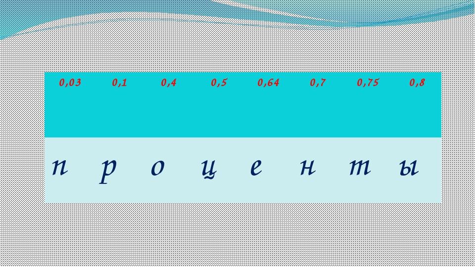 0,03 0,1 0,4 0,5 0,64 0,7 0,75 0,8 п р о ц е н т ы