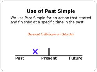 Use of Past Simple We use Past Simple for an action that started and finished