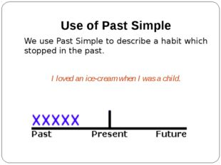 Use of Past Simple We use Past Simple to describe a habit which stopped in th