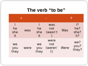 "The verb ""to be"" + - ? I he she it was I he she it was not (wasn't) Was I? he"