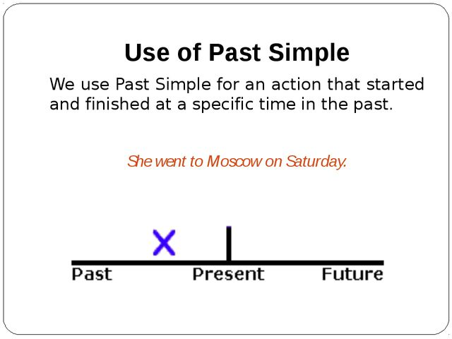 Use of Past Simple We use Past Simple for an action that started and finished...
